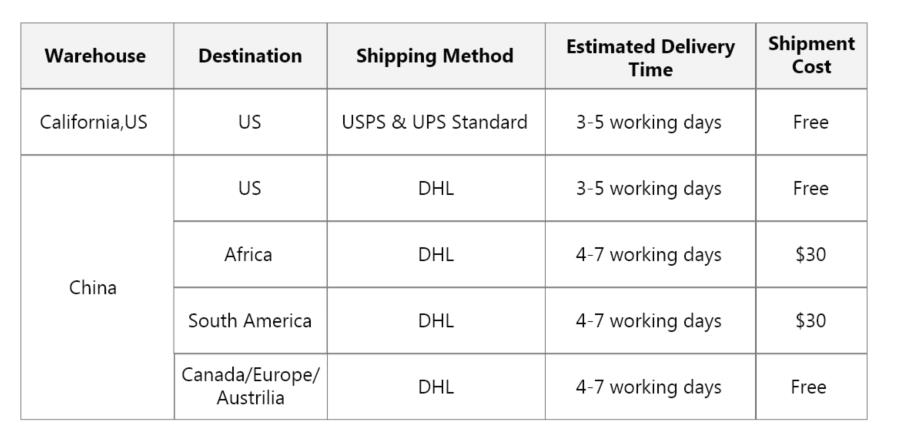 shipping_policy
